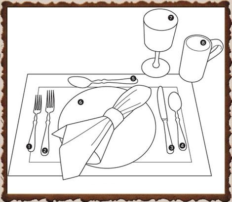 Раскладка столовых приборов